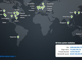 Cloudflare network map