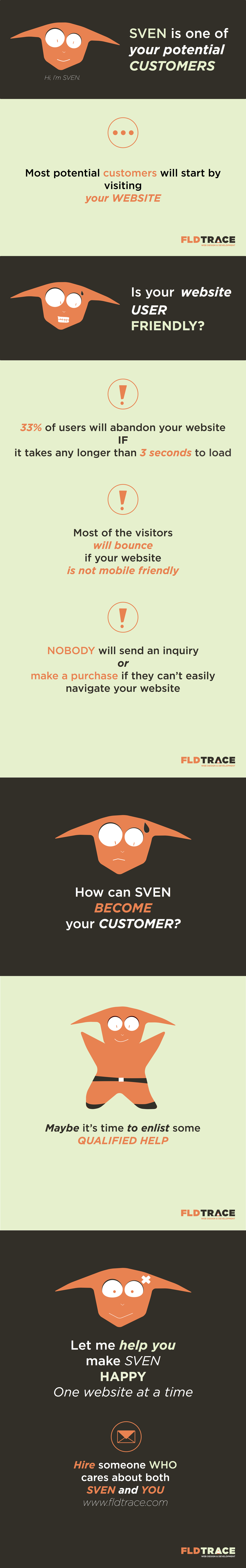 The Sven Campaign For Better Websites